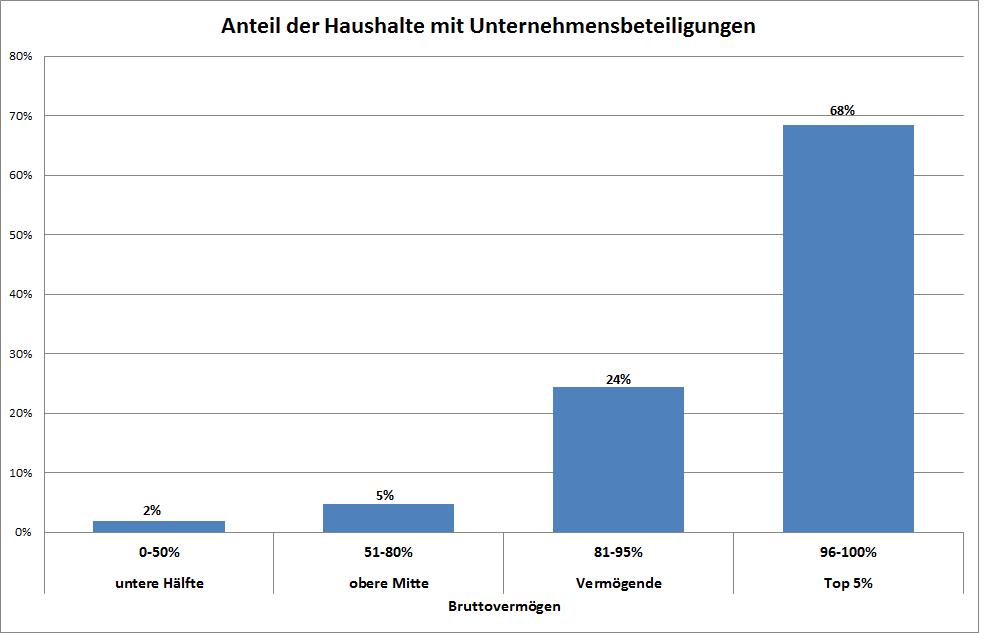 UN Grafik 2