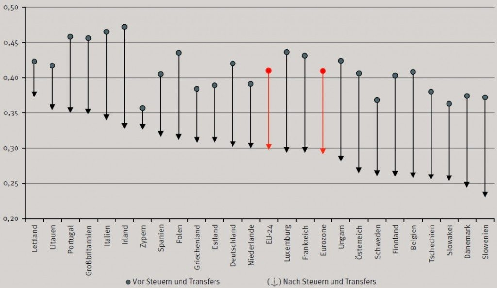 Melzer grafik 3