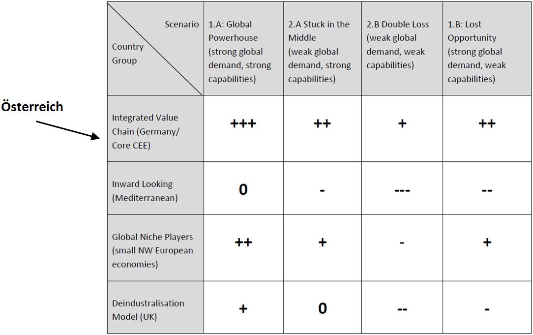 Grafik3Schibany