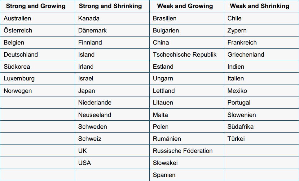 Schibany Länder