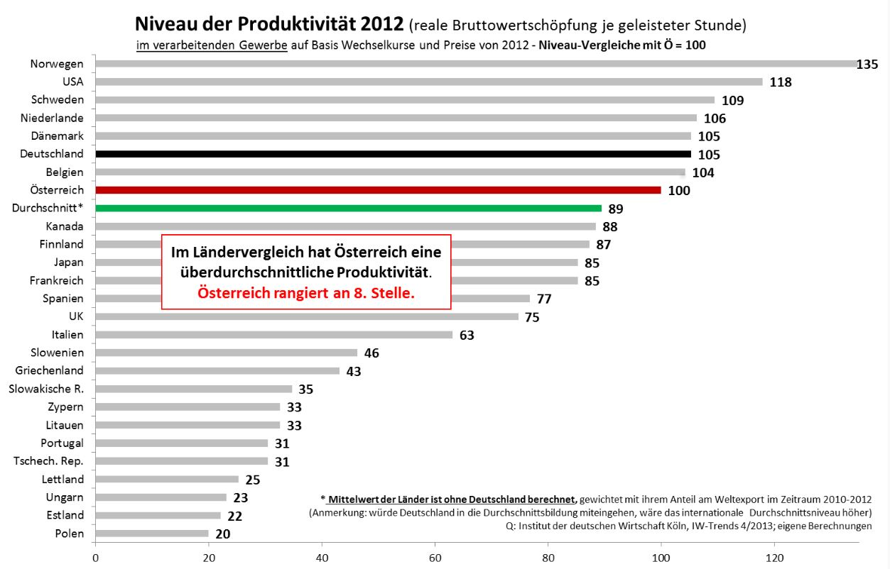 Prod_2012