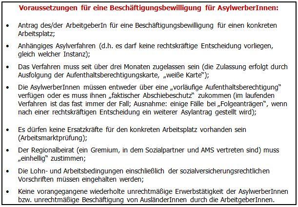 Voraussetzungen_Beschäftigungsbewilligung_Asylwerber
