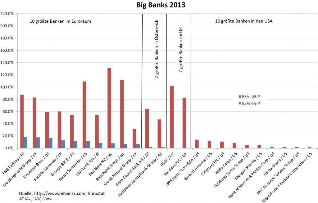 bigbanks2013