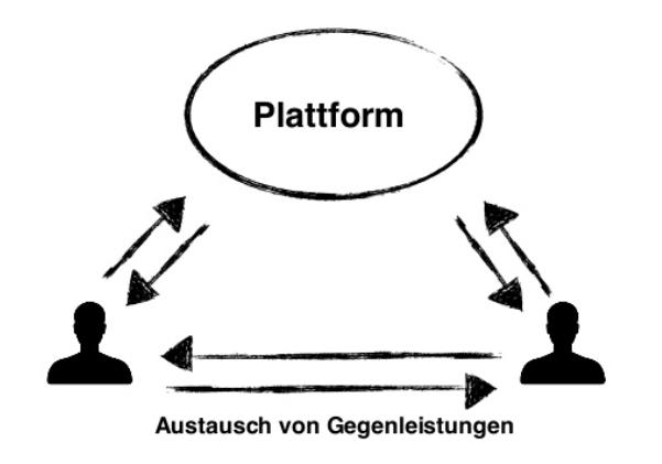 share economy2
