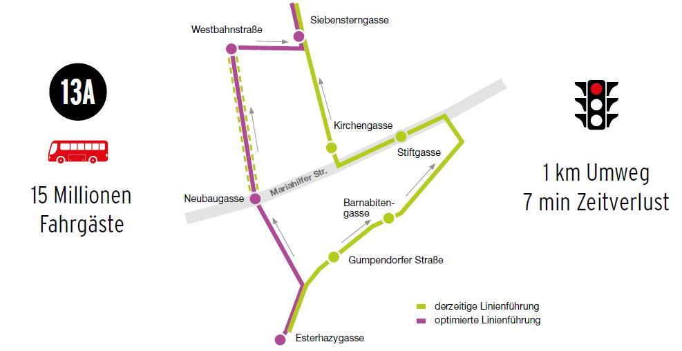 Grafik 2_Wien Neu