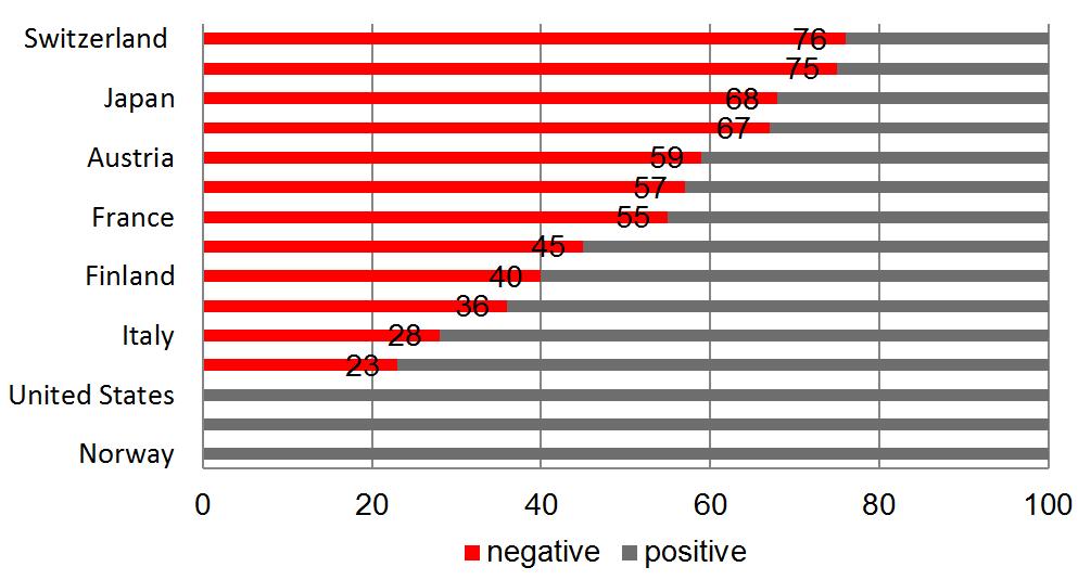 negativzinsen-anteil-ezb