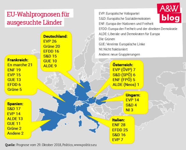 EU-Parlamentswahlen: EU-Wahlprognosen für ausgesuchte Länder