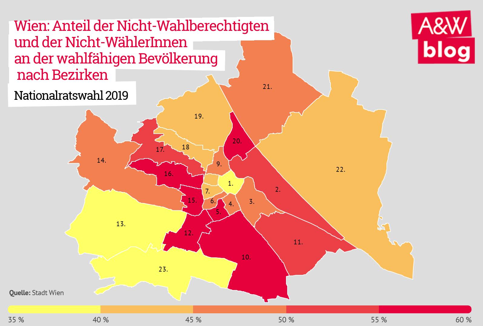 Nicht-Wahlberechtigte und Nicht-WählerInnen Wien