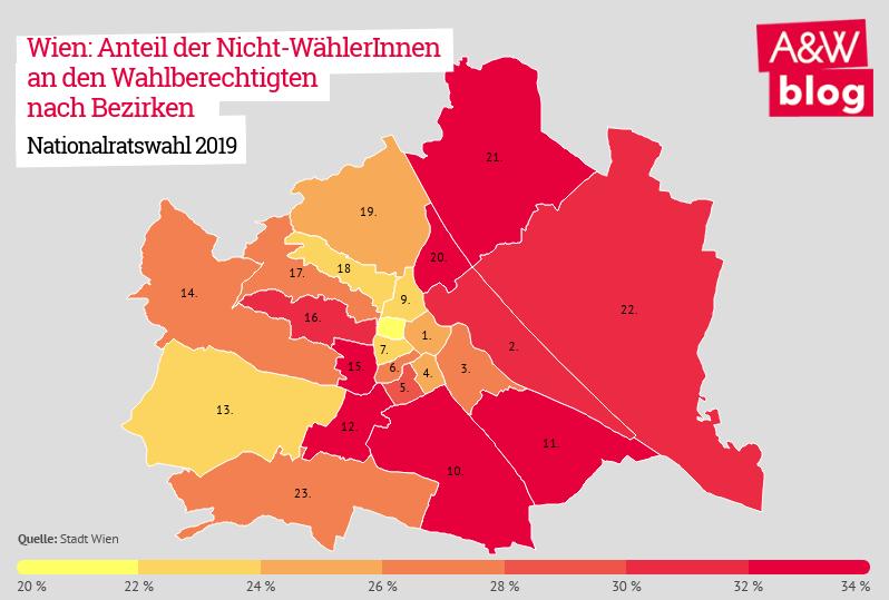 Nicht-WählerInnen Wien